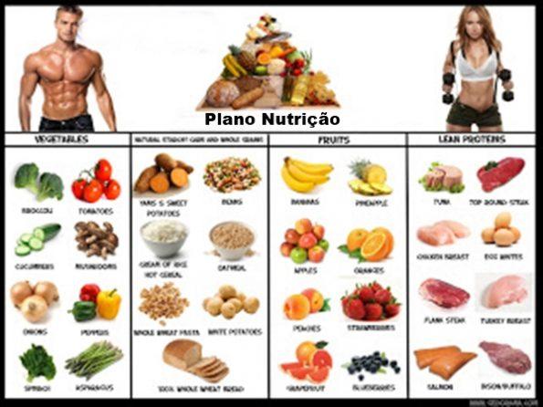 Plano de Nutrição Personalizado